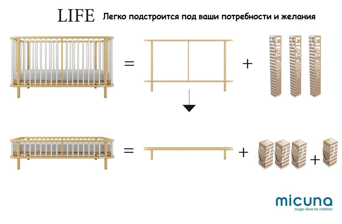 Набор коротких стержней к кроватке LIFE